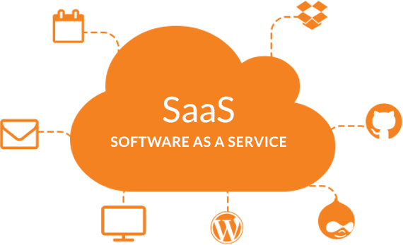 Benefits of a SAAS